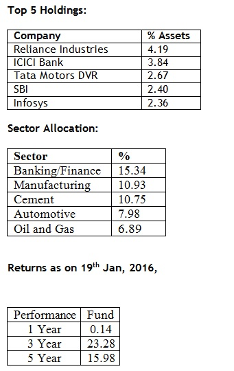 L&T top holdings, sector and returns 20160219