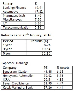 sector allocation 201602116
