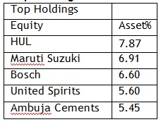 Top Holdings 20160401