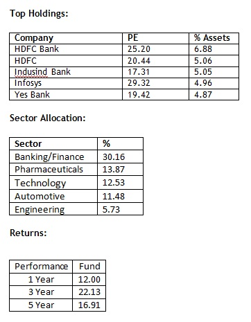 sector-allocation-20160916