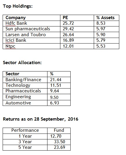 sector-allocation-20160929