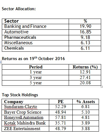 sector-allocation-20161025