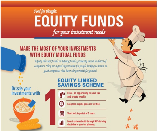 equity-funds-image-20161123