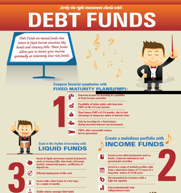 Debt funds image 1