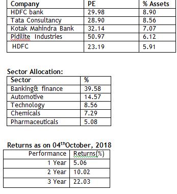axis long term portfolio 20181009