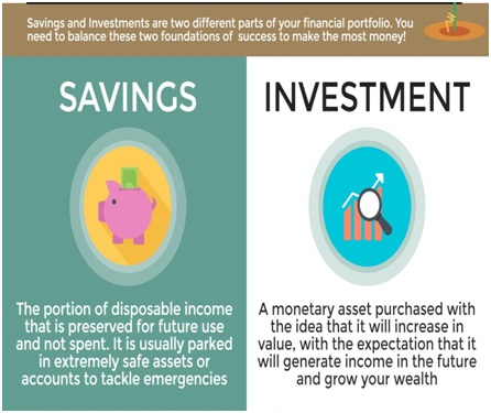 SAvings-and-Investment-image-1-20181128