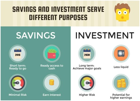 SAvings-and-Investment-image-2-20181122