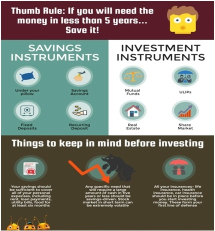 SAvings-and-Investment-image-3-20181122