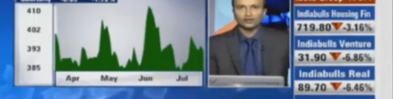 Technical view on Stocks by Ashish Kyal on Zee Business