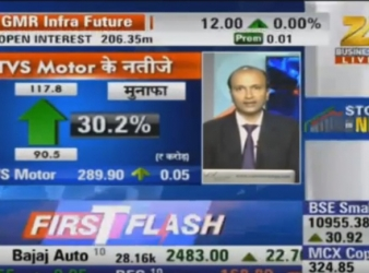 25 Stock Tips by Ashish Kyal on Zee Business