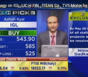 Trading Strategy on IGL, LIC H FIN., TITAN Co., TVS Motor by Ashish Kyal on CNBC TV18