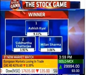 Ashish Kyal star analyst of Waves MF Advisors declared winner on ET NOW- Buy Now Sell Now