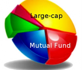 Swatantra Kumar ki tipni on Large-cap funds.