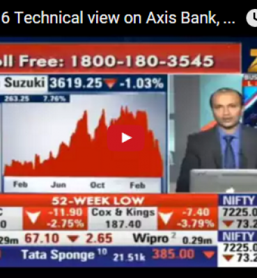 Ashish Kyal, CMT on Zee Business sharing his Technical views on Axis Bank and Reliance Infra