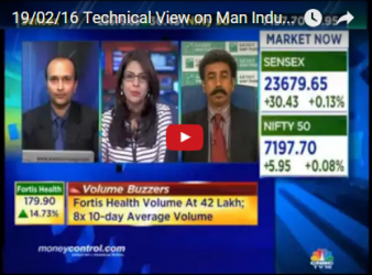 Technical View on Man Industries, Suzlon and LT by Ashish Kyal on CNBC TV18